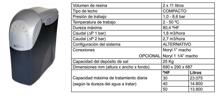 descalcificador kinetico en barcelona 2050