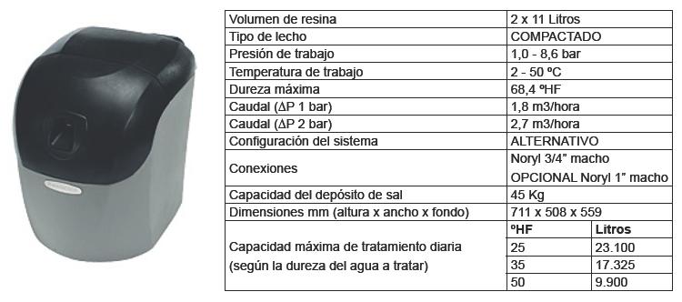 descalcificador kinetico cc 208